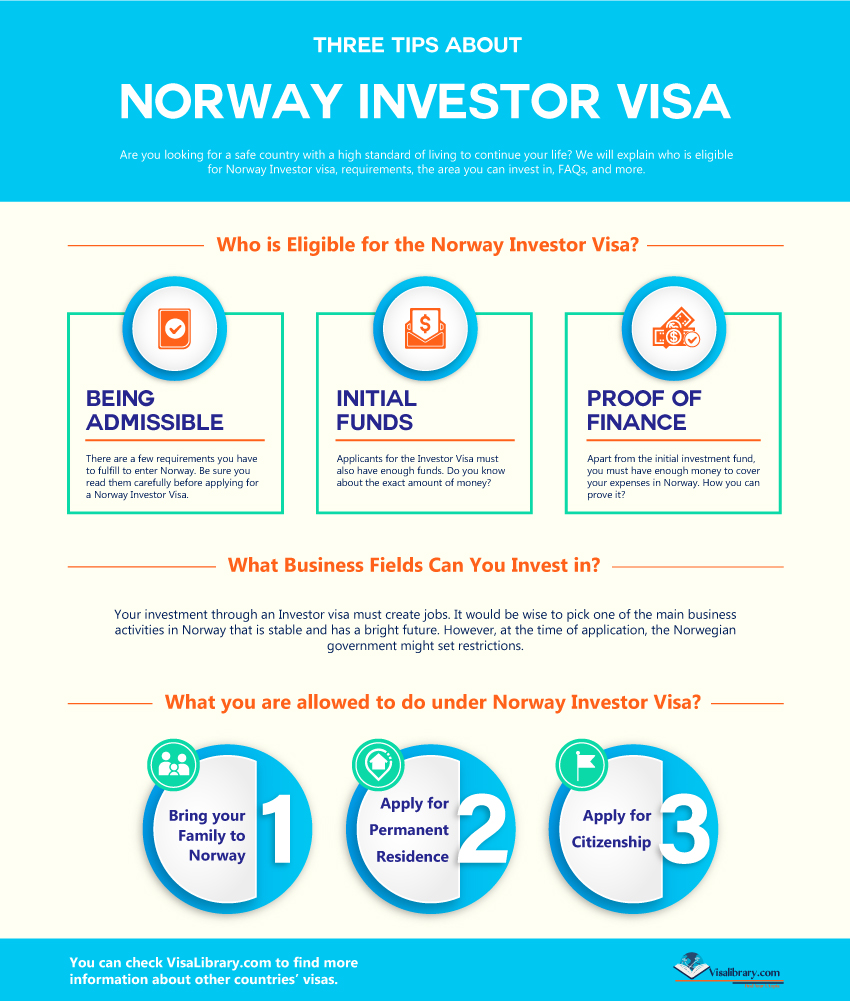 Who Can Apply for Norway Investor Visa