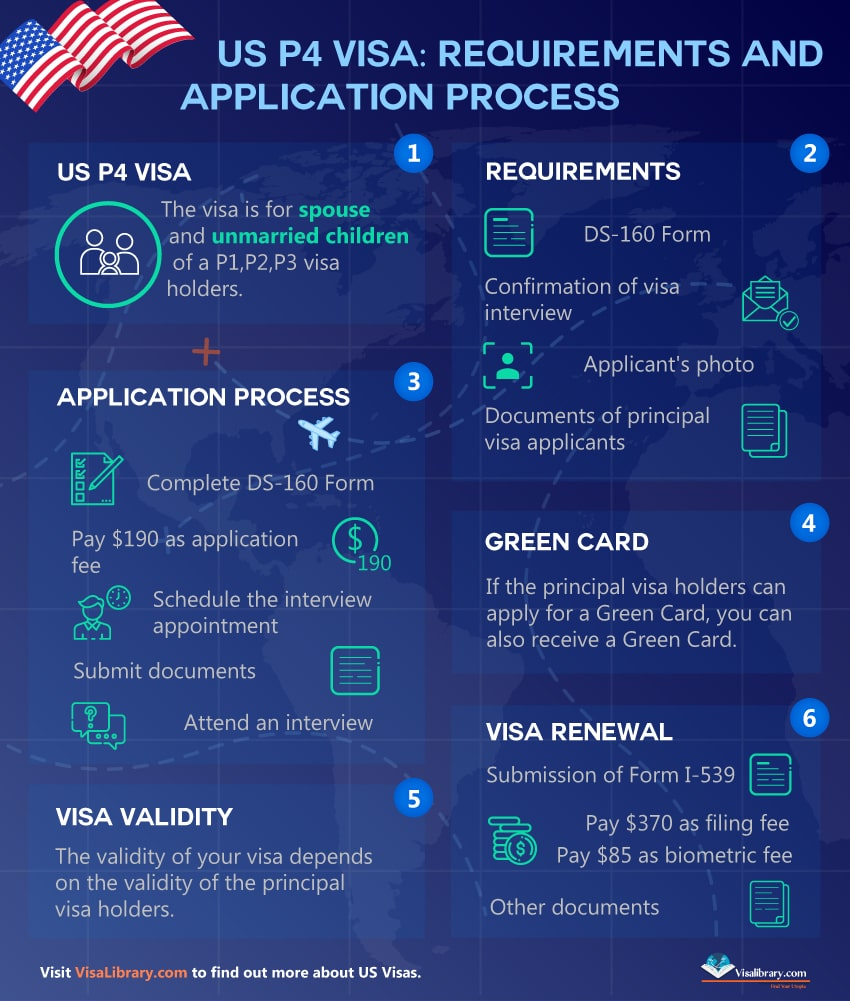About US P4 Visa Requirements and Application Process