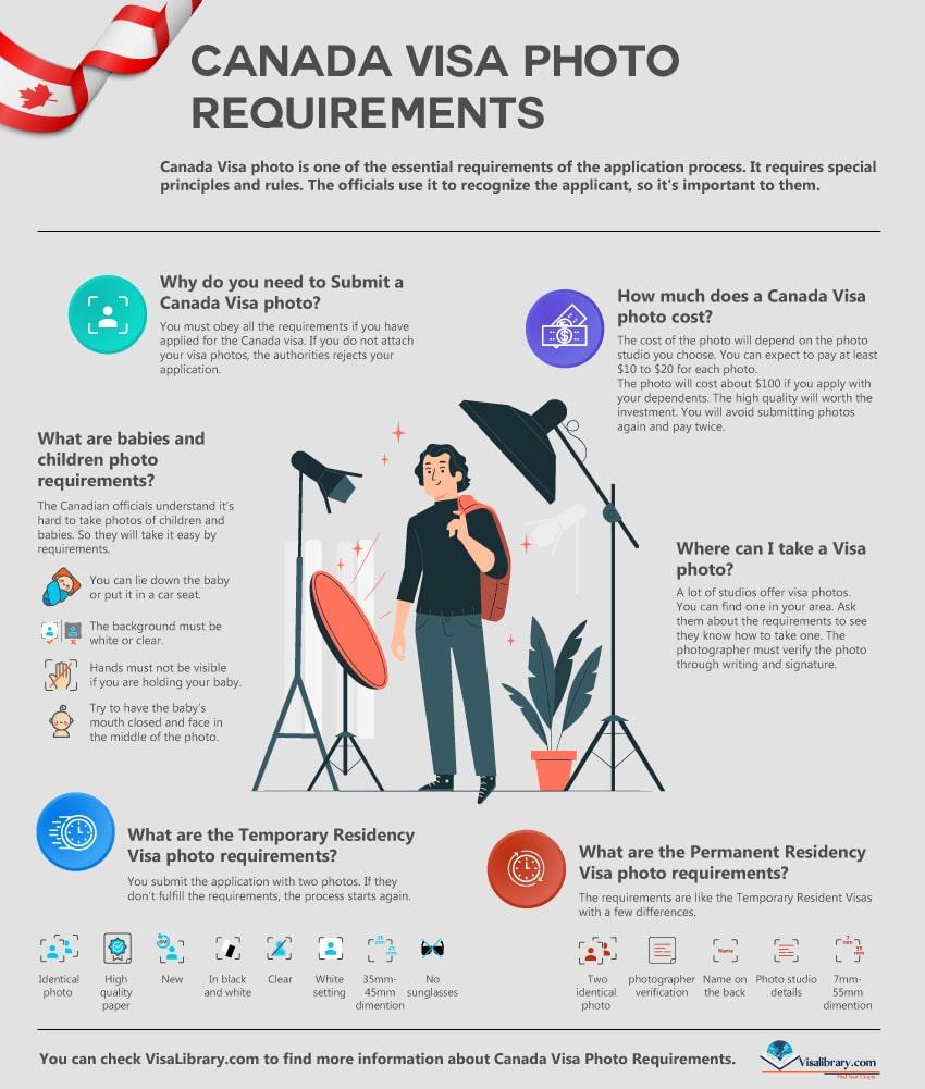 Canada Visa Photo Requirements