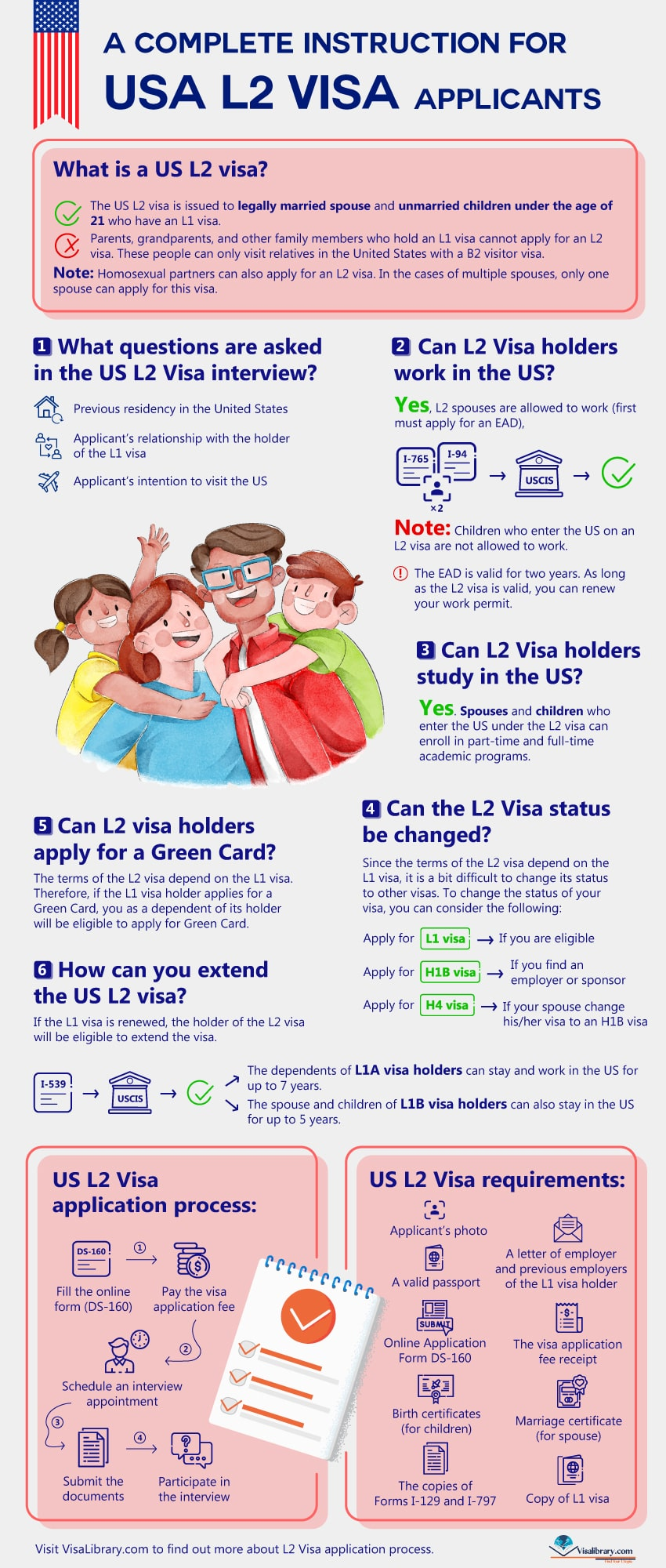 Infographic What Questions are Asked in the US L2 Visa Interview?