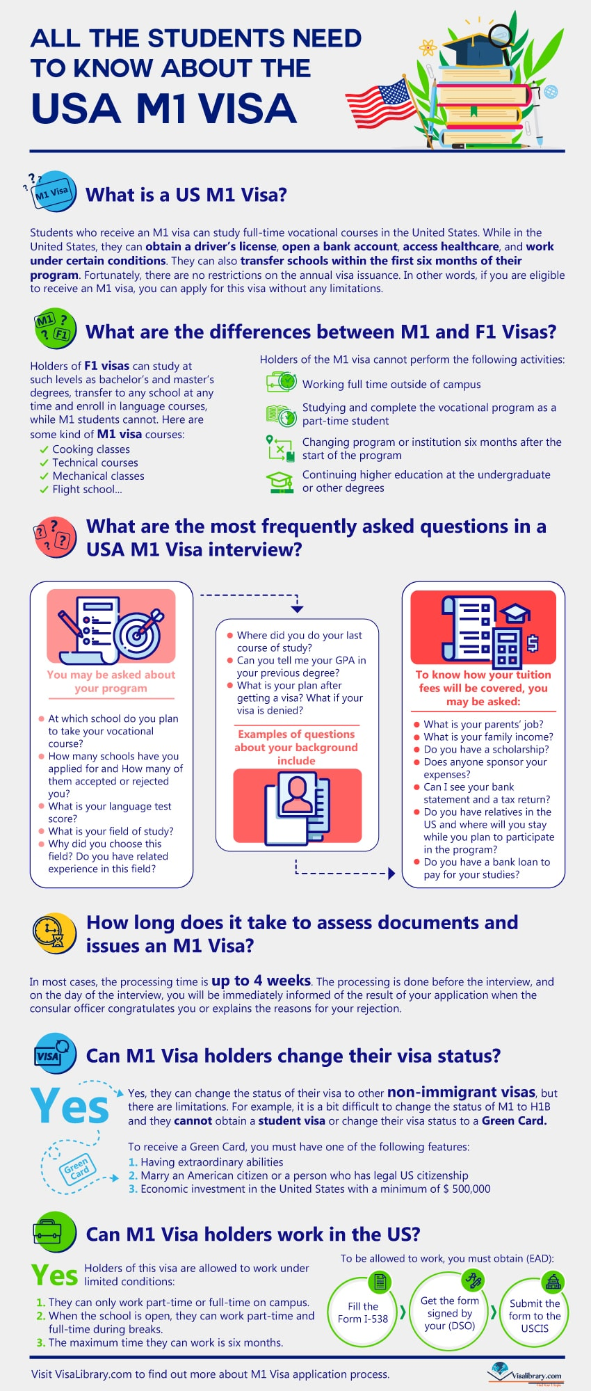 All the students need to know about the USA M1 Visa