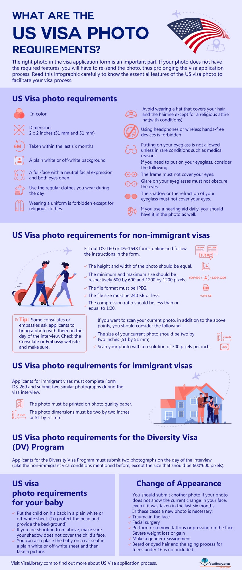 What are the US Visa Photo Requirements?