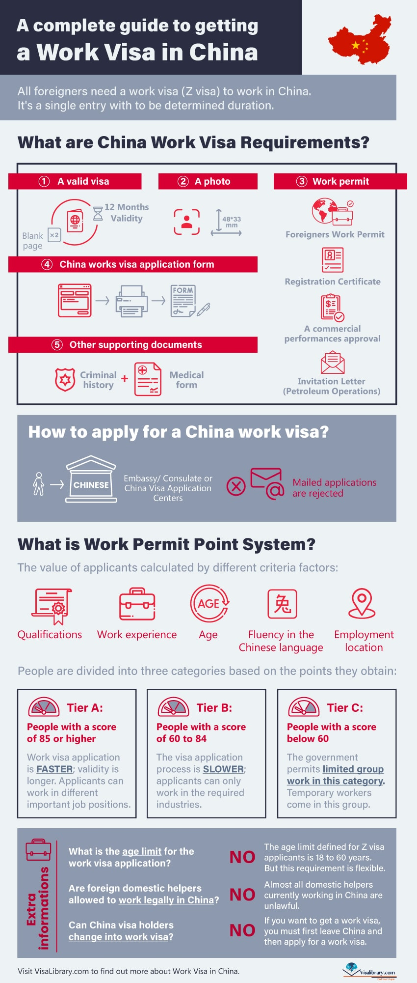 A complete guide to getting a work visa in China