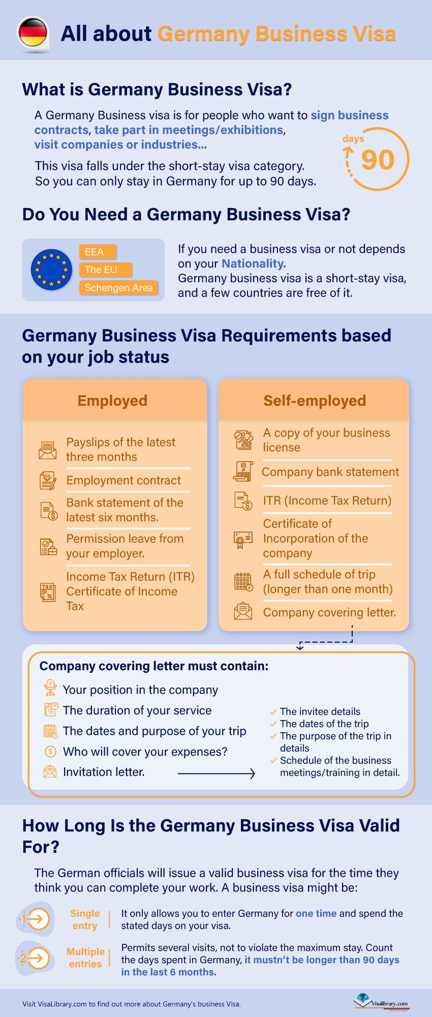 All about Germany Business Visa