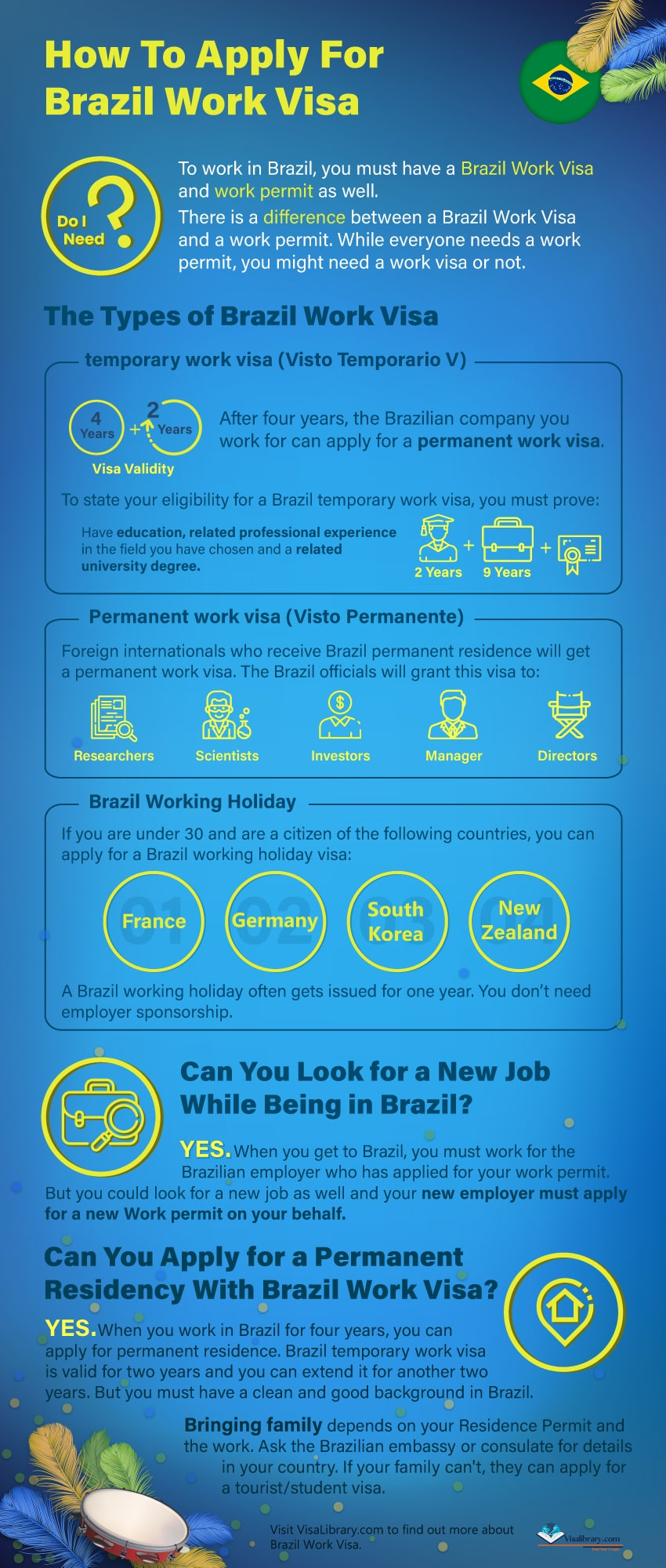 Infographic How To Apply For Brazil Work Visa