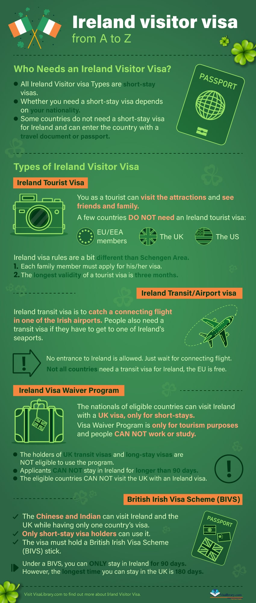 Ireland visitor visa from A to Z info