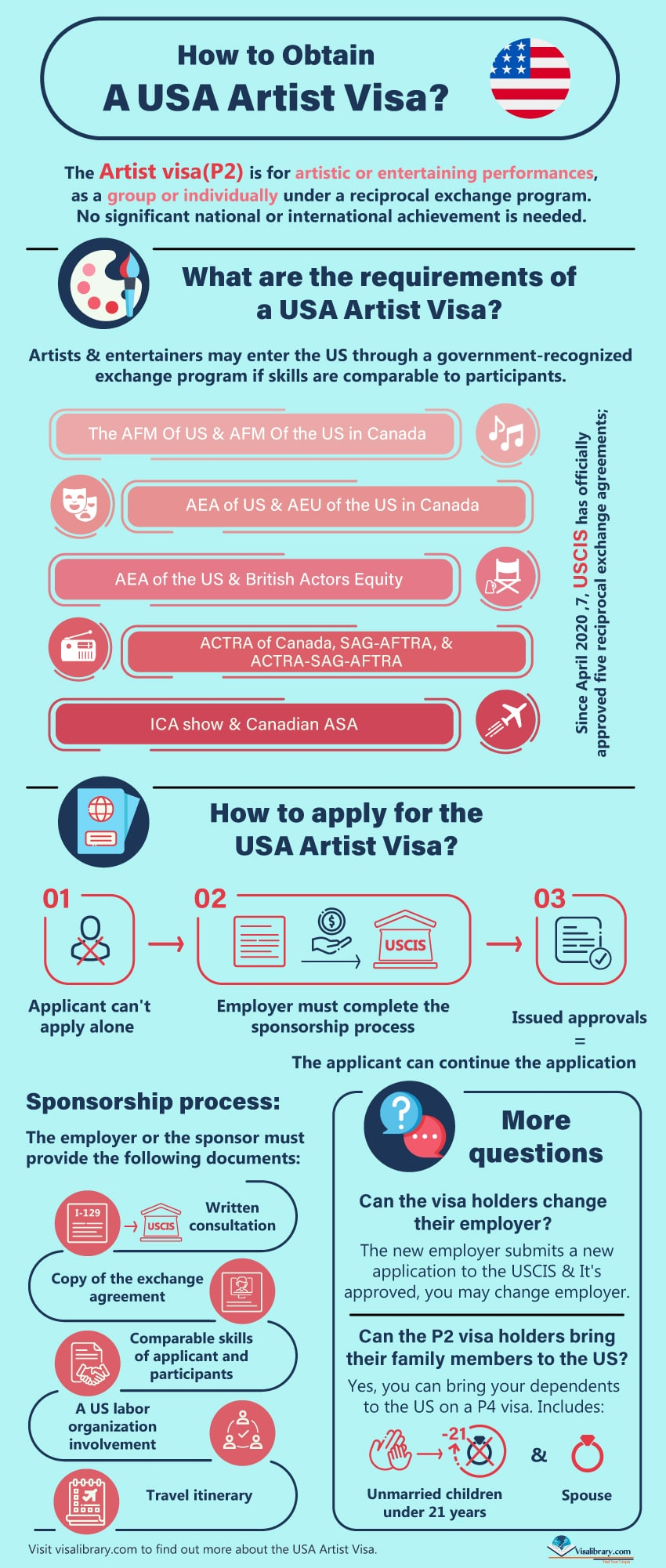 What are the requirements of a USA Artist Visa